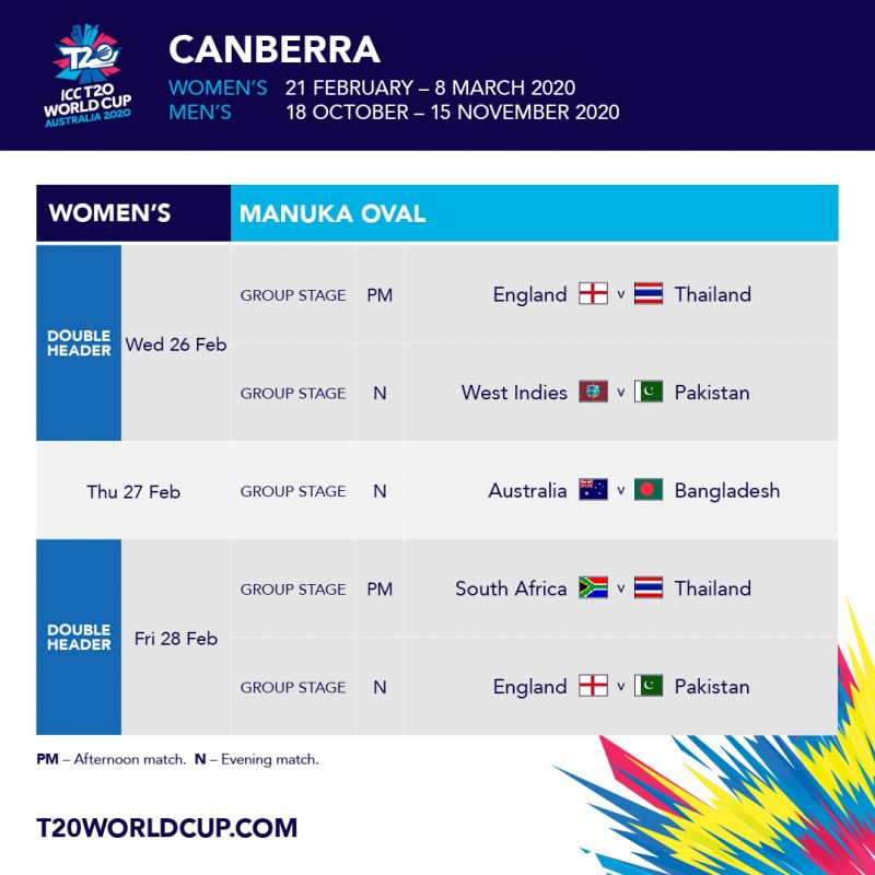 Womens World Cup 2020 Schedule.Icc Women S T20 World Cup 2020 Manuka Oval