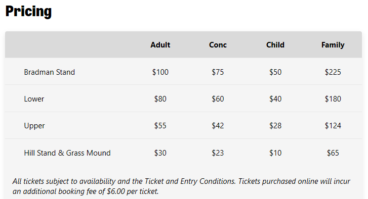 International Cricket Pricing