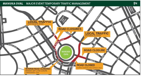 Manuka Oval Road Closures